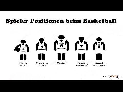 basketball begriffe englisch