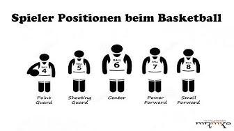 Die Spieler Positionen beim Basketball