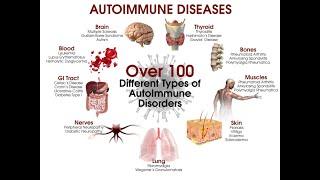 Predictive AutoAntibodies- Testing For Autoimmune disease