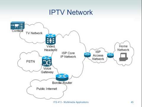 ITS413, Lecture 25, 13 Feb 2013 - IPTV