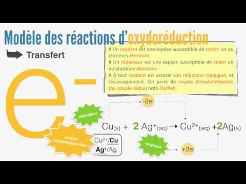 Electrochimie  (Oxydoréduction, piles ...) - 1/3