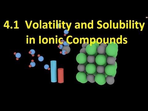 4.1 Volatility And Solubility Of Ionic Compounds [SL IB Chemistry]