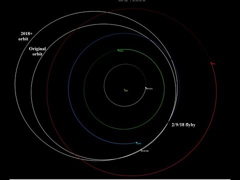 Near Earth Asteroid 2018CB Close Fly-by this Friday.