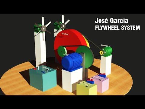 Free Energy Generator, JOSE GARCIA Autonomous energy regeneration system, flywheel system