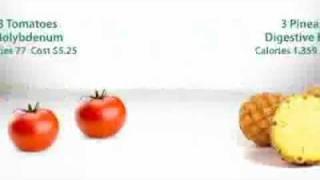 Vi-Shape Visalus Shake Ingredients & Where to Buy