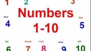 Çocuklar için İngilizce. Sayılar.