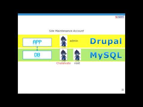 Introduction to Drupal 7 / แนะนำ Drupal 7