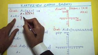Kartezyen çarpım Bağıntılar - şenol Hoca Şenol Hoca Matematik