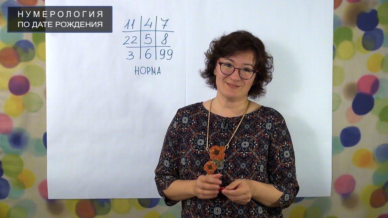 Нумерология обучение видео бесплатно для обучение работы на компьютере видео бесплатно