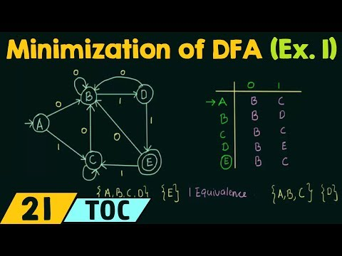 Minimization of DFA - Examples (Part 1)