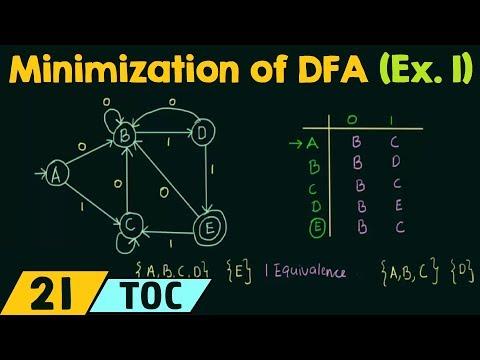Minimization of DFA - Examples (Part 1)