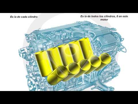 INTRODUCCIÓN A LA TECNOLOGÍA DEL AUTOMÓVIL - Módulo 4 (11/13)