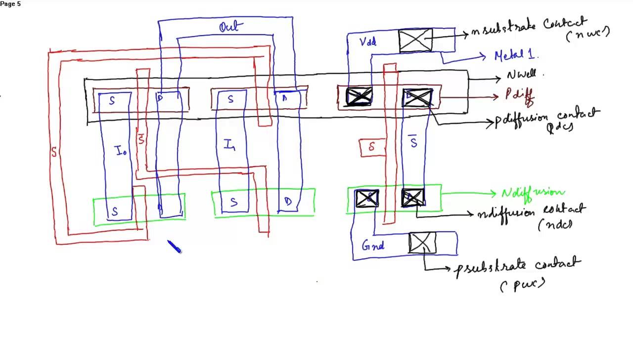small resolution of schematic diagram and layout of 2 1 multiplexer