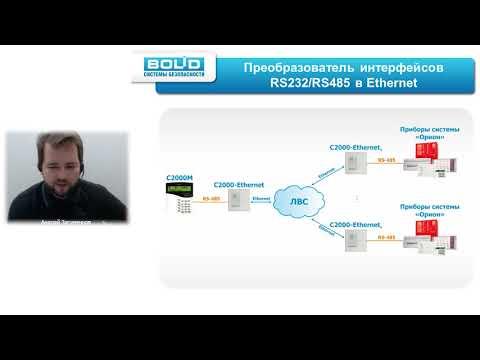 "Вебинар: Преобразователи интерфейсов RS485/RS232 ИСО ""Орион"" в Ethernet и ВОЛС"