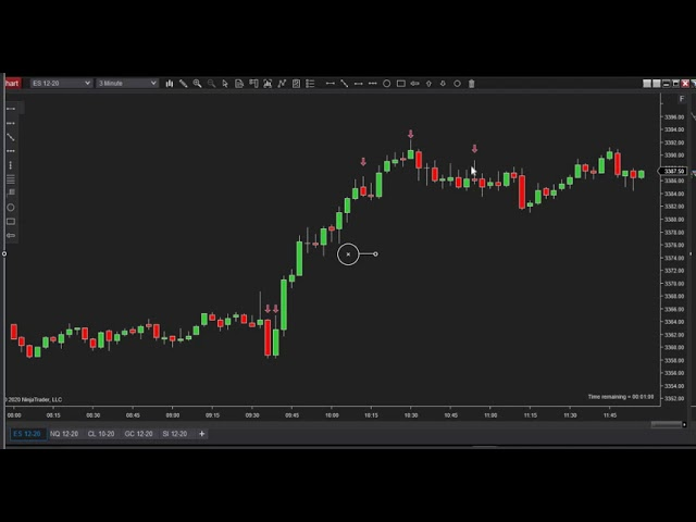 091420 -- Daily Market Review ES CL NQ - Live Futures Trading Call Room