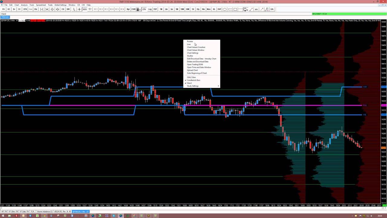 Front Page - Trading et Market Profile