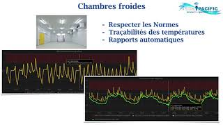 IHMPACIFIC   Surveillance Chambres Froides