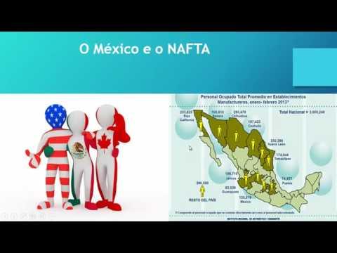 méxico---américa-latina---países-de-industrialização-periférica-ou-tardia