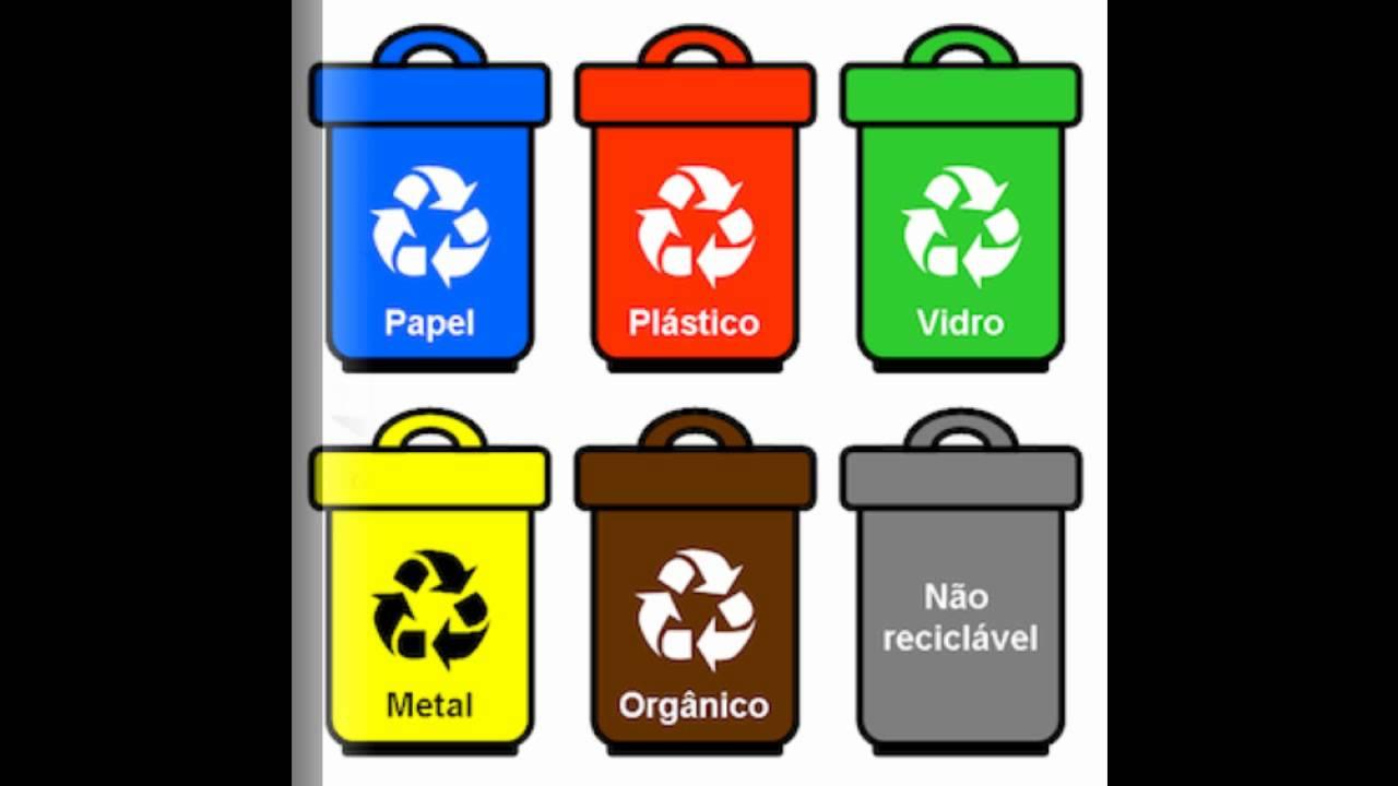 A Importancia Da Reciclagem Youtube