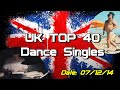 Download UK Top 40 - Dance Singles (07/12/2014) MP3 song and Music Video