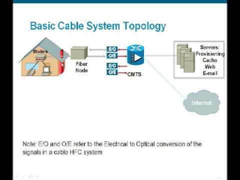 Tutorial: Video Over DOCSIS (VDOC)
