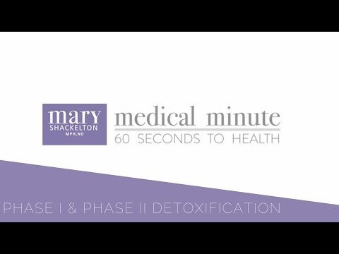Phase I & Phase II Detoxification