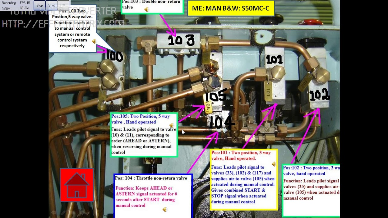 Manoeuvring    Diagram Of Main Engine    Make  Man B   W  S50MCC   Part 2  YouTube
