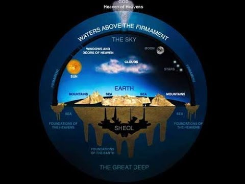 FLAT EARTH - Sheol Or Hell - Life After Death - TruthUnveilled777