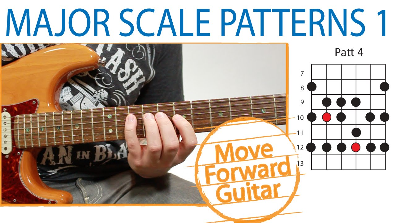 guitar major scale patterns positions 2 3 notes per string youtube. Black Bedroom Furniture Sets. Home Design Ideas