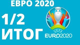 Футбол Евро 2020 Итоги 1 2 финала Чемпионат Европы по футболу 2020 Результаты Расписание