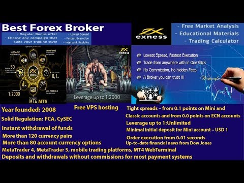 exness|-how-to-choose-the-best-forex-broker|how-to-open-live-account|সর্বোত্তম-ব্রোকার-হাউস-খুজছেন?