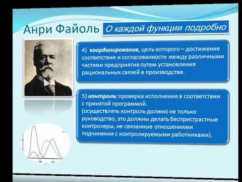 Анри Файоль.   Принципы административного управления