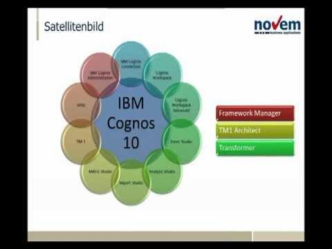 IBM Cognos BI 102 Dashboarding mit Workspace / Workspace Advanced
