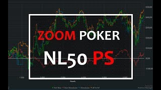 Лучшие официальные сайты покера на реальные деньги онлайн.