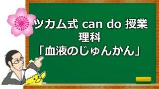 【中学受験ルネッサンス】 http://www.mekimeki.net/index.html 【ミス...