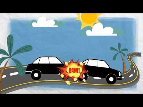 Insurance 101 -  Rental Car Coverage