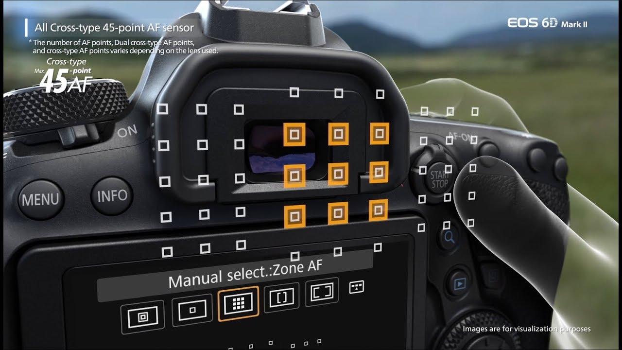 Canon U S A , Inc  | Advanced Autofocus | EOS 6D Mark II