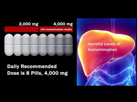 Tylenol The Most Dangerous Over