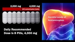 hqdefault - Tylenol Kidney Or Liver