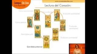 Aprender tarot. Lectura del Corazon