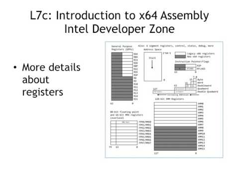 CNIT 127 Lecture 7: Intro to 64-Bit Assembler