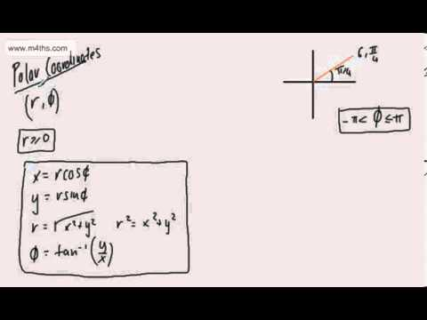 Further Pure 2 FP2) Polar Coordinates 1 Introduction and