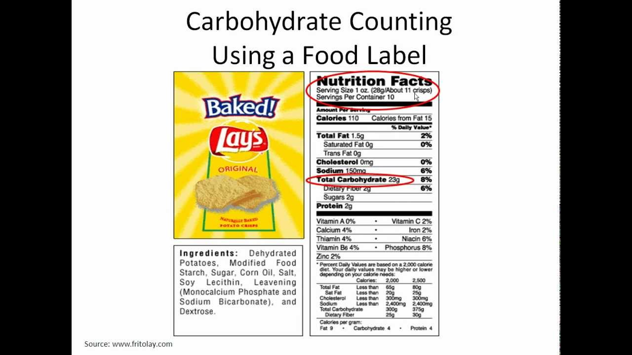 Counting carbohydrates using a food label diabetes center for