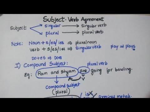 Subject - Verb Agreement Part 1( Telugu)