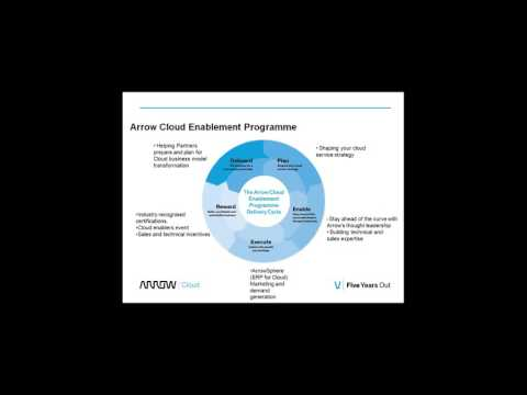 Arrow Cloud Enablement Programme by Scott Murphy and CompTIA