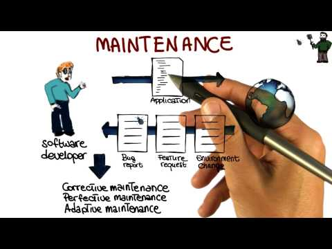Maintenance - Georgia Tech - Software Development Process
