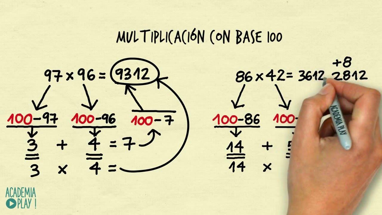 La magia de las matemáticas - multiplicación con base 100