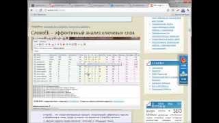 видео Как составить семантическое ядро сайта