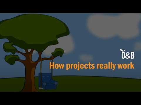"""How projects really work"" cartoon"