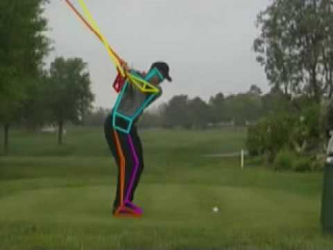 Tiger Woods near perfect golf swing as analyzed by NBC & ModelGolf (http://www.ModelGolf.com/)